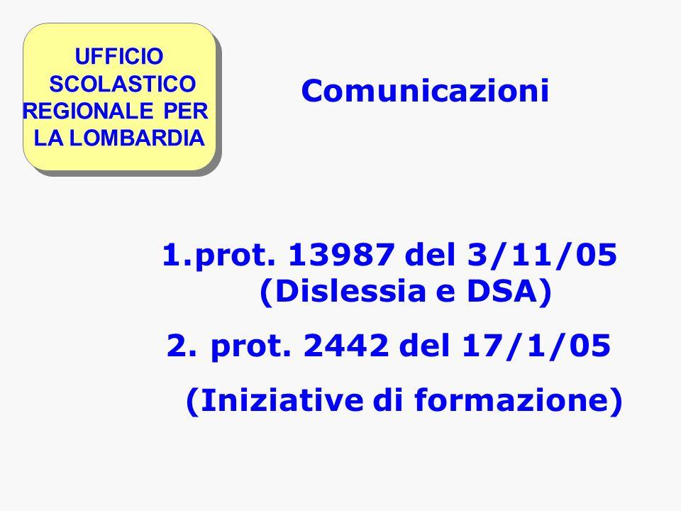 DIREZIONE GENERALE PER GLI ORDINAMENTI SCOLASTICI DIREZIONE GENERALE PER GLI ORDINAMENTI SCOLASTICI (scheda di rilevazione bisogni formativi) Nota 1/3/05 prot.