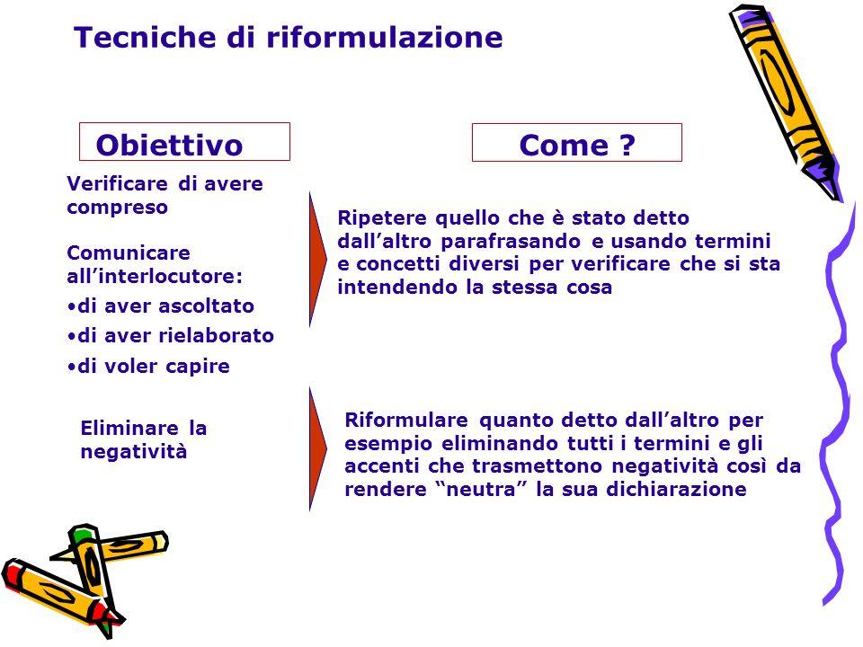 Tecniche di riformulazione Verificare di avere compreso Ripetere quello che è stato detto dallaltro parafrasando e usando termini e concetti diversi p