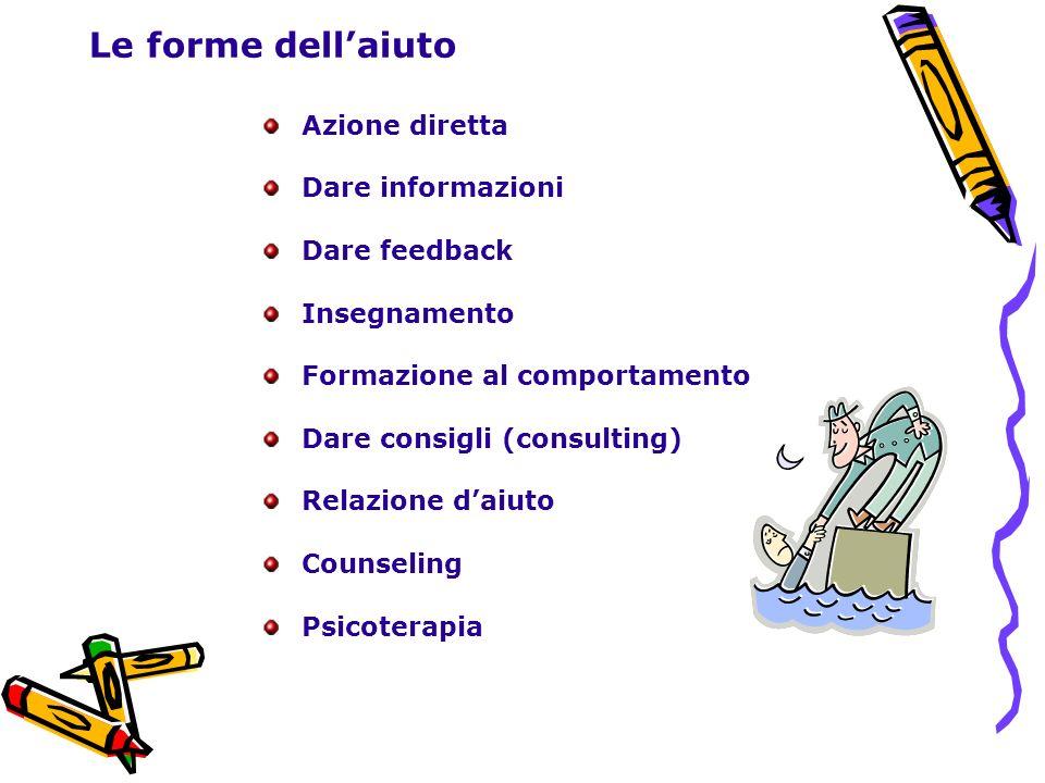 Le forme dellaiuto Azione diretta Dare informazioni Dare feedback Insegnamento Formazione al comportamento Dare consigli (consulting) Relazione daiuto