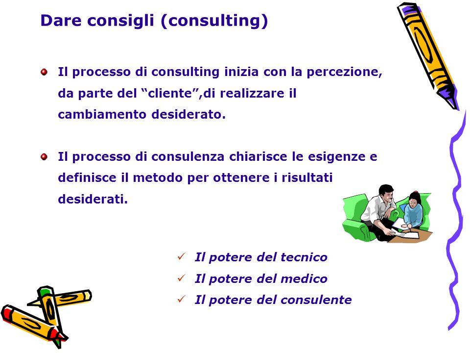 Dare consigli (consulting) Il processo di consulting inizia con la percezione, da parte del cliente,di realizzare il cambiamento desiderato. Il proces