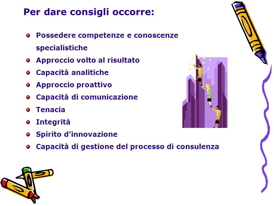 Per dare consigli occorre: Possedere competenze e conoscenze specialistiche Approccio volto al risultato Capacità analitiche Approccio proattivo Capac