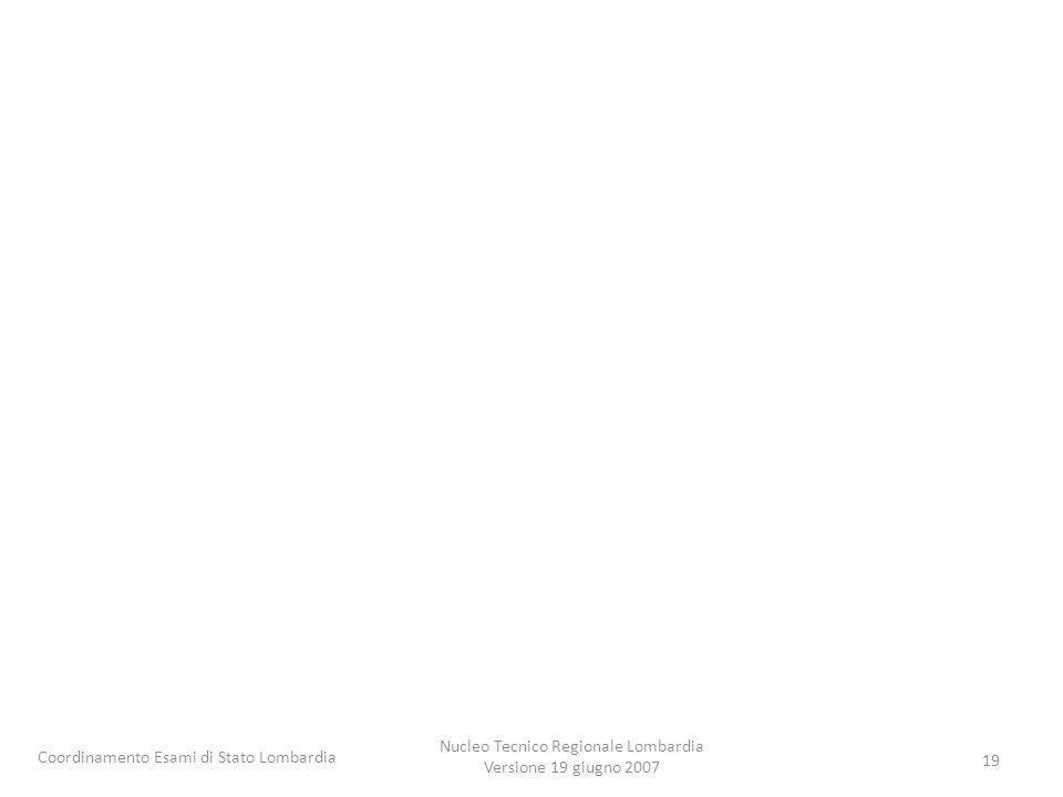 Coordinamento Esami di Stato Lombardia Nucleo Tecnico Regionale Lombardia Versione 19 giugno 2007 19