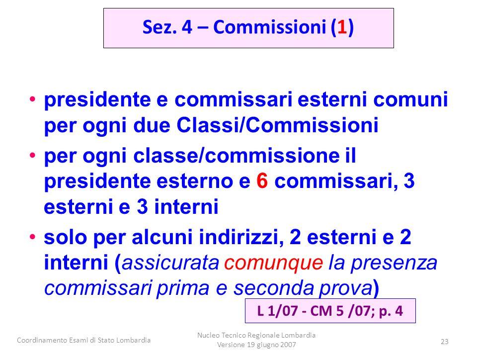 Coordinamento Esami di Stato Lombardia Nucleo Tecnico Regionale Lombardia Versione 19 giugno 2007 23 presidente e commissari esterni comuni per ogni d