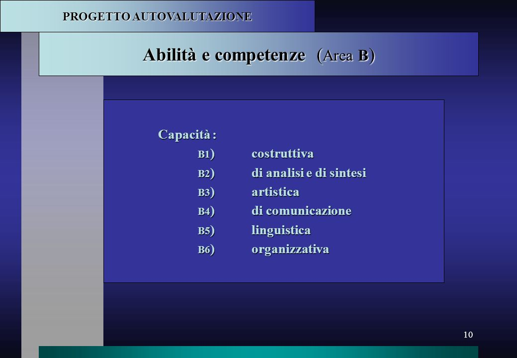 10 Abilità e competenze ( Area B ) Capacità : B1 )costruttiva B2 )di analisi e di sintesi B3 )artistica B4 )di comunicazione B5 )linguistica B6 )organ