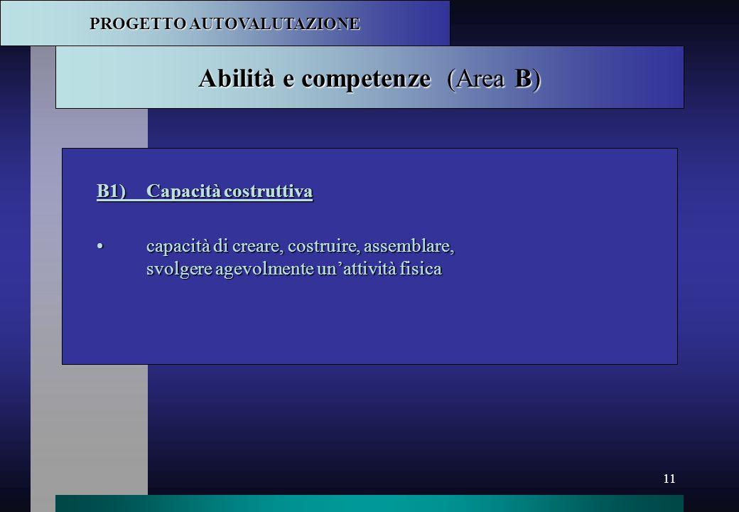 11 Abilità e competenze (Area B) B1)Capacità costruttiva capacità di creare, costruire, assemblare, svolgere agevolmente unattività fisicacapacità di