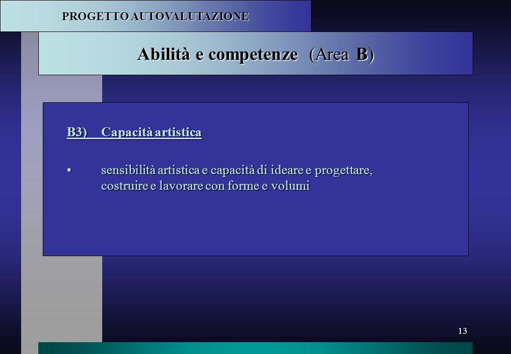 13 Abilità e competenze (Area B) B3)Capacità artistica sensibilità artistica e capacità di ideare e progettare, costruire e lavorare con forme e volum