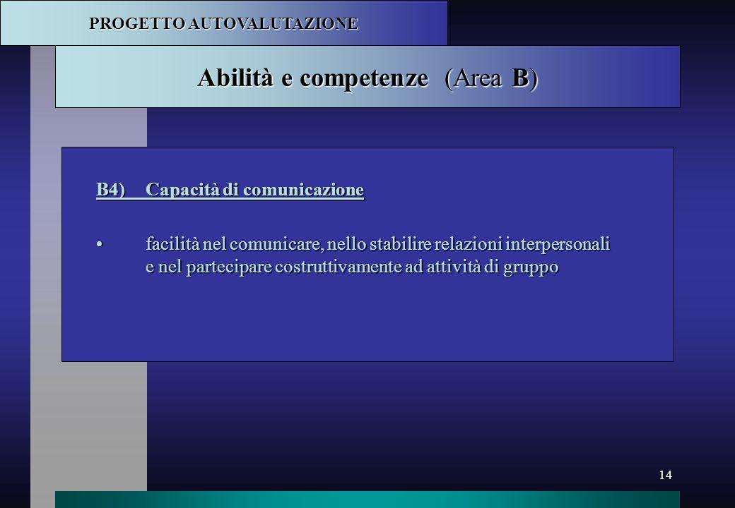 14 Abilità e competenze (Area B) B4)Capacità di comunicazione facilità nel comunicare, nello stabilire relazioni interpersonali e nel partecipare cost