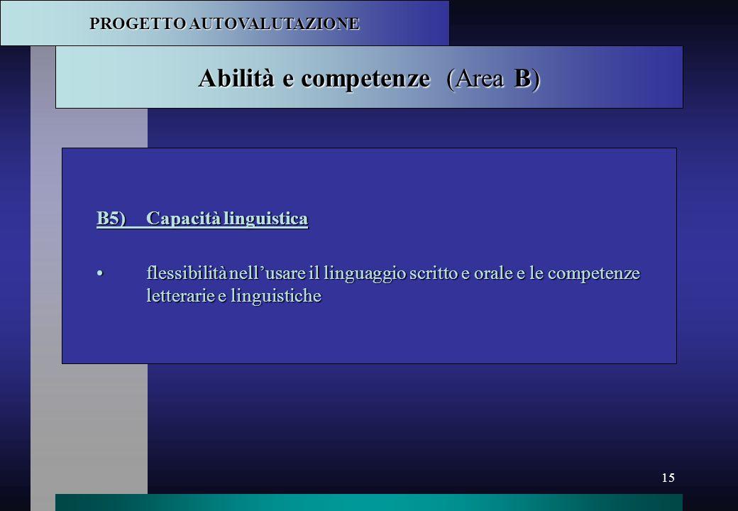 15 Abilità e competenze (Area B) B5)Capacità linguistica flessibilità nellusare il linguaggio scritto e orale e le competenze letterarie e linguistich