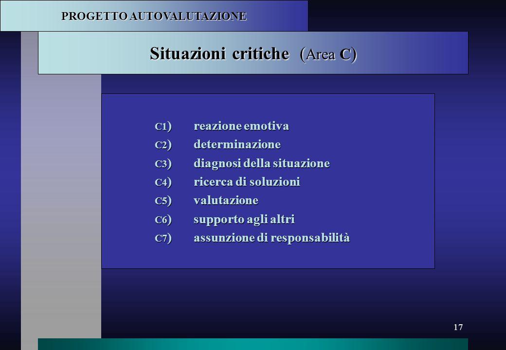 17 Situazioni critiche ( Area C ) C1 )reazione emotiva C2 )determinazione C3 )diagnosi della situazione C4 )ricerca di soluzioni C5 )valutazione C6 )s