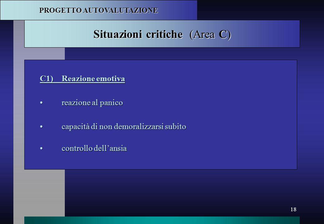 18 Situazioni critiche (Area C) C1)Reazione emotiva reazione al panicoreazione al panico capacità di non demoralizzarsi subitocapacità di non demorali