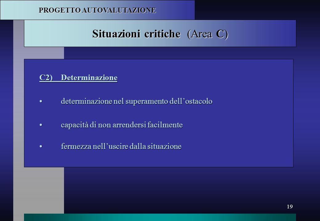 19 Situazioni critiche (Area C) C2)Determinazione determinazione nel superamento dellostacolodeterminazione nel superamento dellostacolo capacità di n