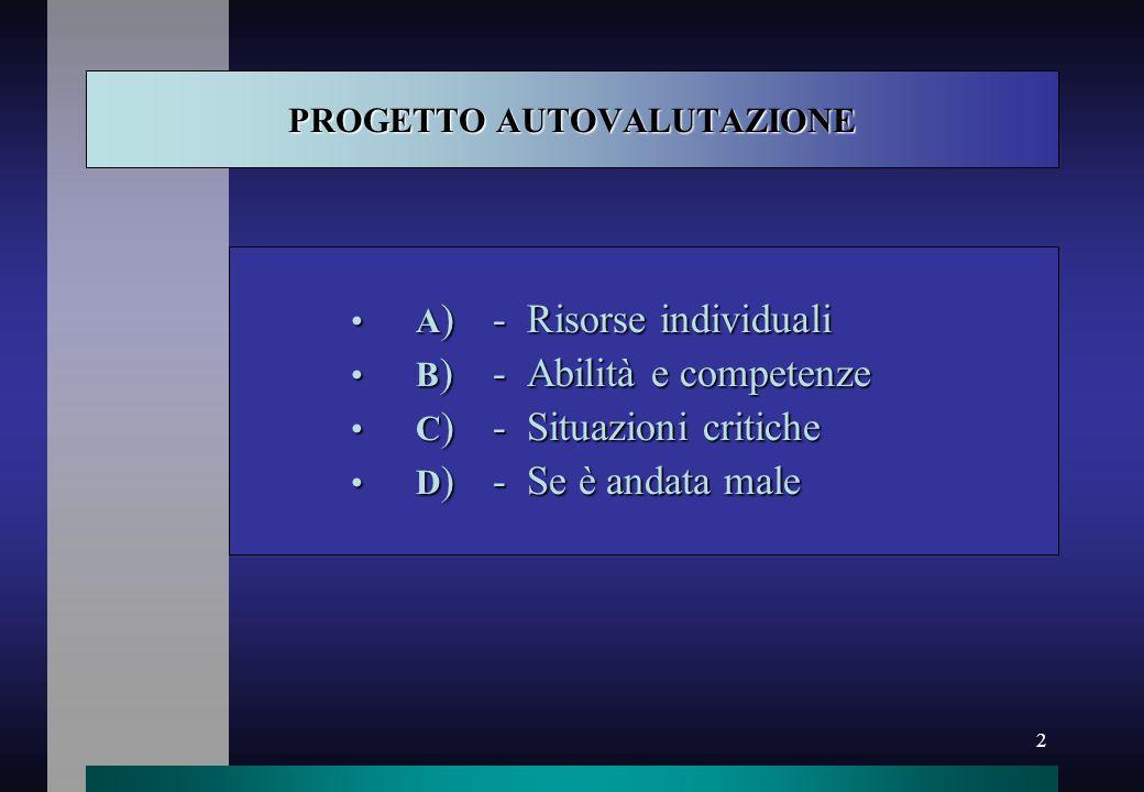 2 PROGETTO AUTOVALUTAZIONE A )-Risorse individualiA )-Risorse individuali B )-Abilità e competenzeB )-Abilità e competenze C )-Situazioni criticheC )-