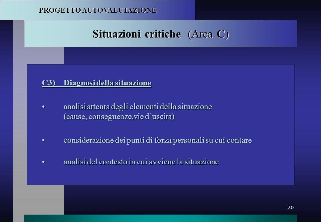 20 Situazioni critiche (Area C) C3)Diagnosi della situazione analisi attenta degli elementi della situazione (cause, conseguenze,vie duscita)analisi a