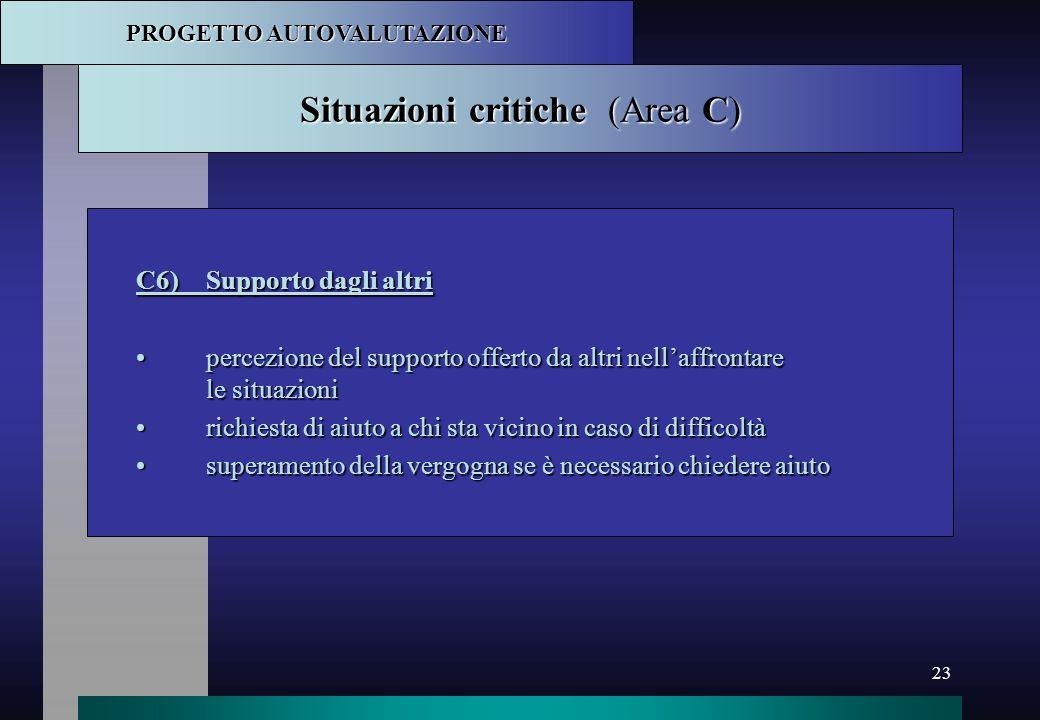 23 Situazioni critiche (Area C) C6)Supporto dagli altri percezione del supporto offerto da altri nellaffrontare le situazionipercezione del supporto o