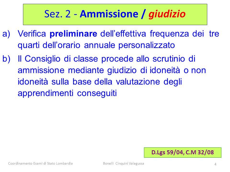 Coordinamento Esami di Stato LombardiaBonelli Cinquini Valagussa 4 a)Verifica preliminare delleffettiva frequenza dei tre quarti dellorario annuale pe