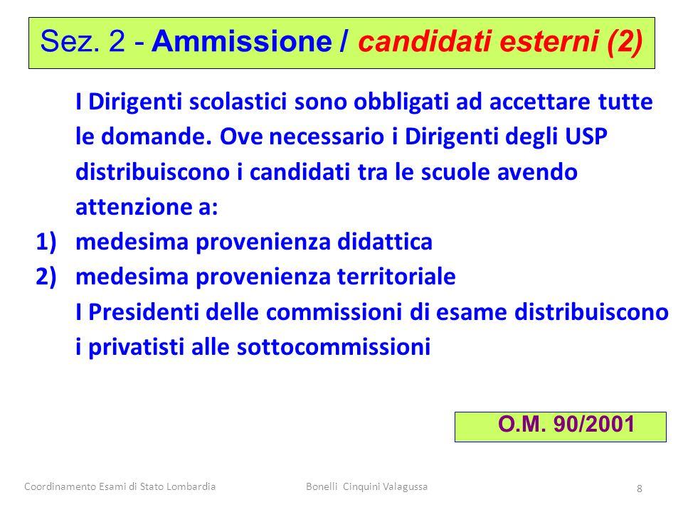 Coordinamento Esami di Stato LombardiaBonelli Cinquini Valagussa 8 I Dirigenti scolastici sono obbligati ad accettare tutte le domande.