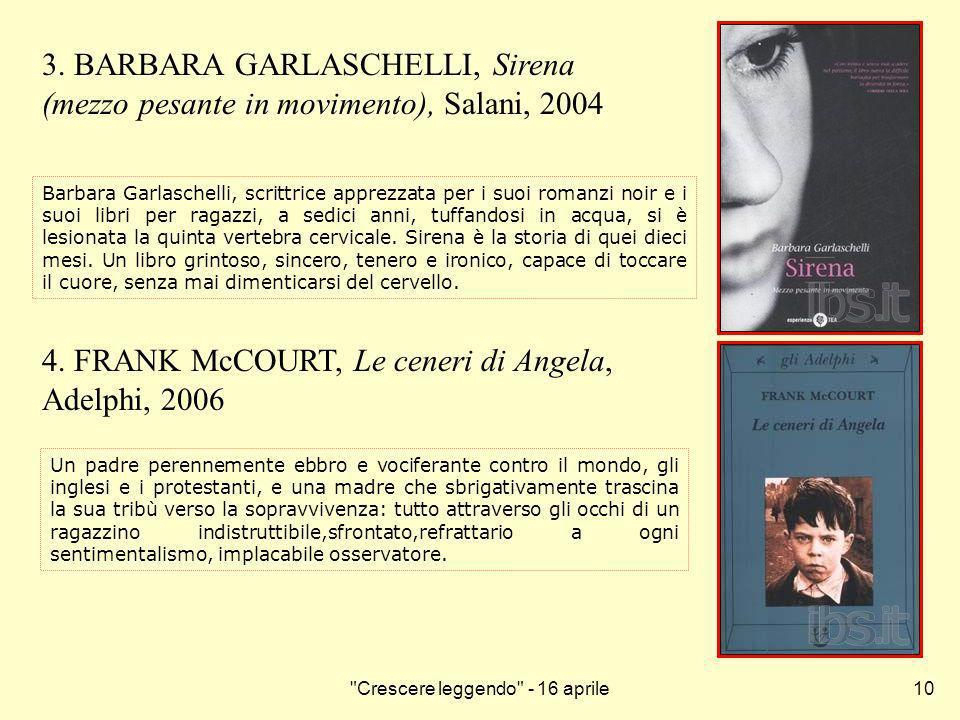 Crescere leggendo - 16 aprile11 RAGAZZI IN GUERRA 1.ITALO CALVINO, Il sentiero dei nidi di ragno, Mondadori, 1993 2.KHALED HOSSEINI, Il cacciatore di aquiloni, Piemme, 2006 3.ISHMAEL BEAH, Memorie di un soldato bambino, Neri Pozza, 2007 4.ROALD DAHL, In solitario.