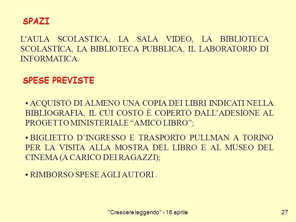 Crescere leggendo - 16 aprile28 VALUTAZIONE MONITORAGGIO COSTANTE DURANTE LO SVOLGIMENTO DI TUTTO IL PROGETTO, CON UNA RIFLESSIONE CONCLUSIVA CHE PARTA DA UNA RILEVAZIONE GENERALE DEL RAGGIUNGIMENTO DEGLI OBIETTIVI PREVISTI E DAL GRADO DI INTERESSE SUSCITATO NEGLI ALUNNI (MODULO DEL LIVELLO DI SODDISFAZIONE, DIARIO DI BORDO A CURA DELLINSEGNANTE, QUESTIONARI PER GLI ALUNNI E LE FAMIGLIE).