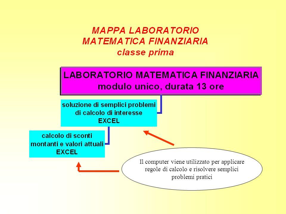 Il computer viene utilizzato per applicare regole di calcolo e risolvere semplici problemi pratici