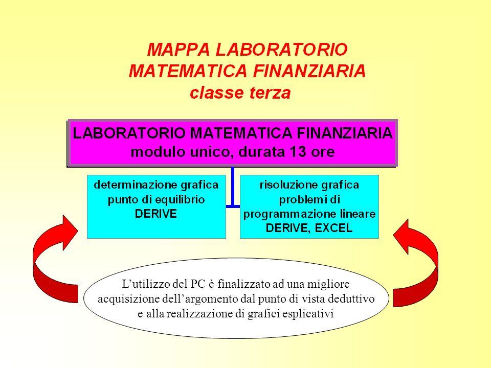 Lutilizzo del laboratorio è finalizzato al consolidamento delle conoscenze acquisite