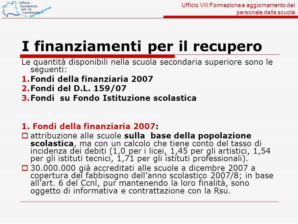 Ufficio VIII Formazione e aggiornamento del personale della scuola I finanziamenti per il recupero Le quantità disponibili nella scuola secondaria sup