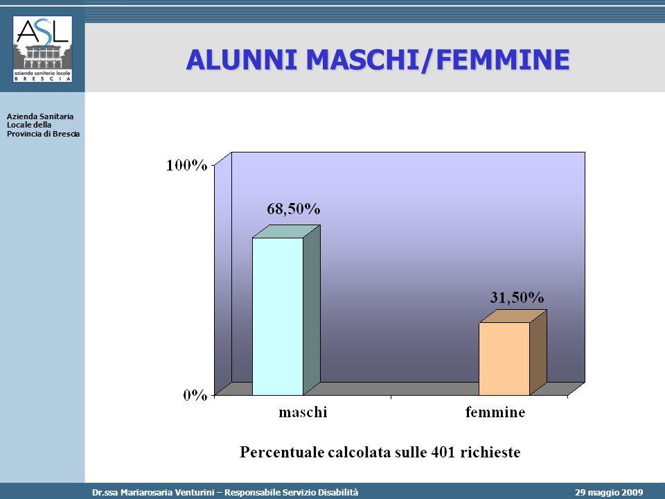 29 maggio 2009 Azienda Sanitaria Locale della Provincia di Brescia Dr.ssa Mariarosaria Venturini – Responsabile Servizio Disabilità ALUNNI MASCHI/FEMMINE ALUNNI MASCHI/FEMMINE Percentuale calcolata sulle 401 richieste