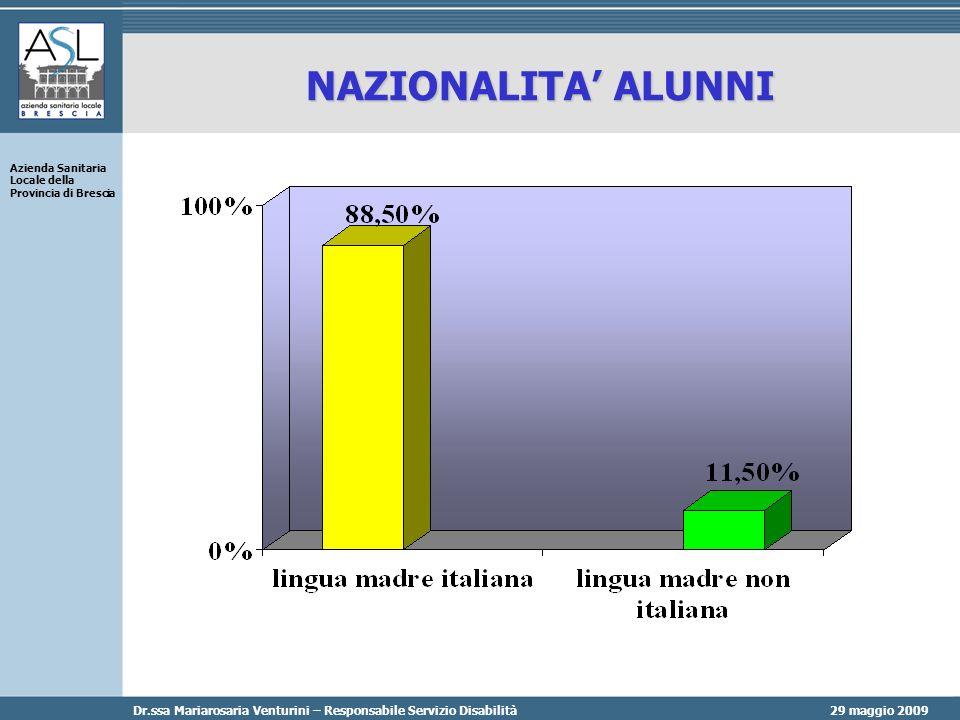 29 maggio 2009 Azienda Sanitaria Locale della Provincia di Brescia Dr.ssa Mariarosaria Venturini – Responsabile Servizio Disabilità NAZIONALITA ALUNNI