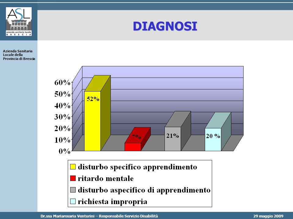 29 maggio 2009 Azienda Sanitaria Locale della Provincia di Brescia Dr.ssa Mariarosaria Venturini – Responsabile Servizio Disabilità DIAGNOSI