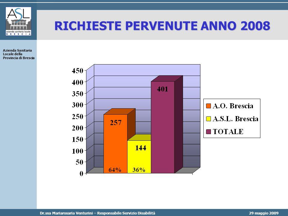29 maggio 2009 Azienda Sanitaria Locale della Provincia di Brescia Dr.ssa Mariarosaria Venturini – Responsabile Servizio Disabilità RICHIESTE PERVENUTE ANNO 2008 36%64%