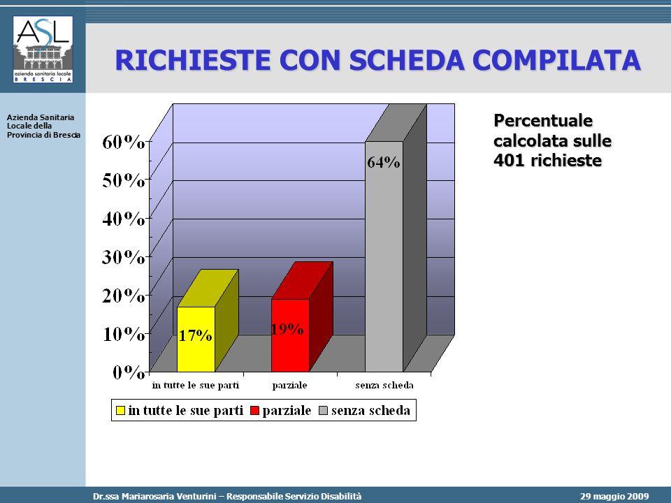 29 maggio 2009 Azienda Sanitaria Locale della Provincia di Brescia Dr.ssa Mariarosaria Venturini – Responsabile Servizio Disabilità RICHIESTE CON SCHEDA COMPILATA Percentuale calcolata sulle 401 richieste