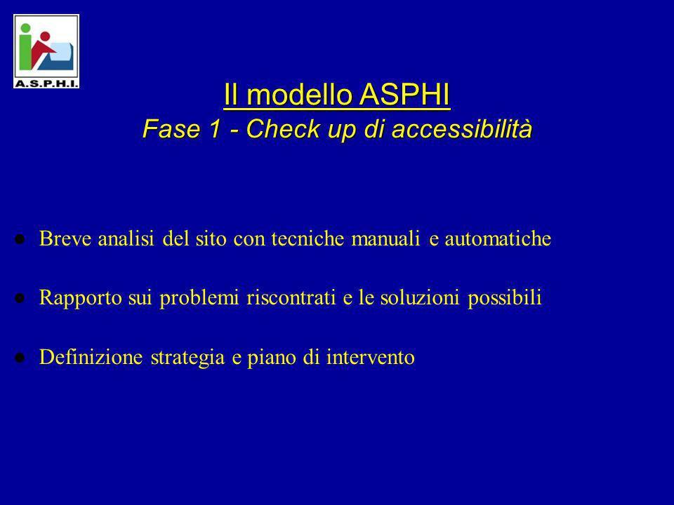 Il modello ASPHI Fase 1 - Check up di accessibilità Breve analisi del sito con tecniche manuali e automatiche Rapporto sui problemi riscontrati e le soluzioni possibili Definizione strategia e piano di intervento