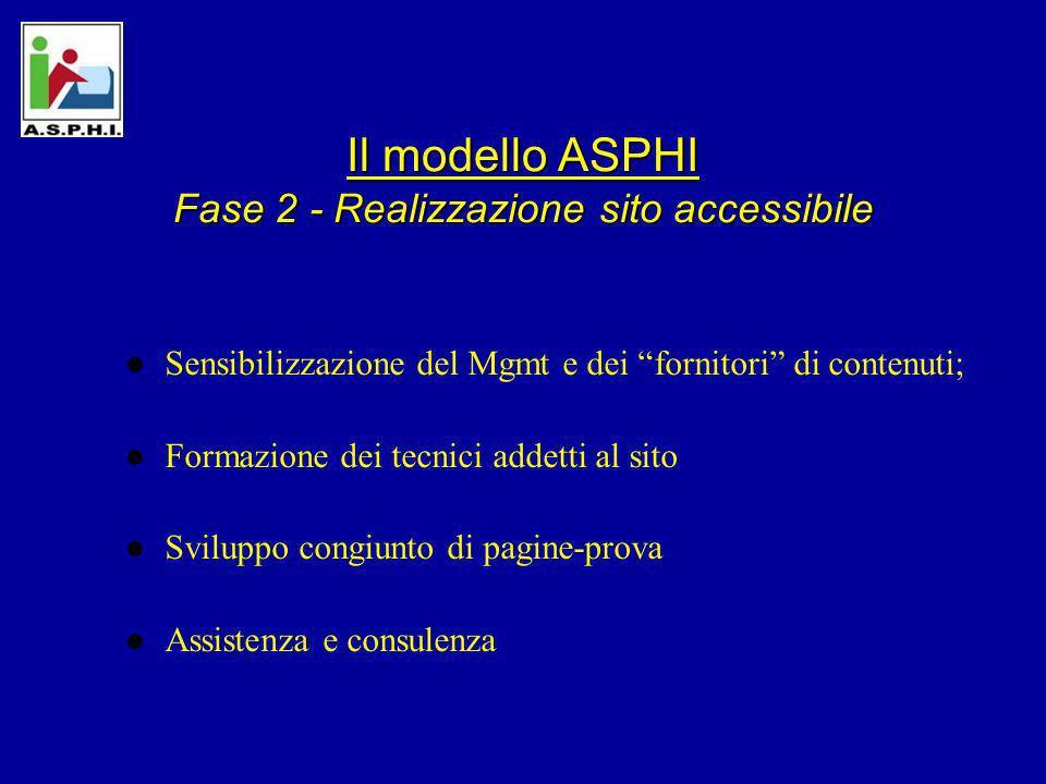 Il modello ASPHI Fase 2 - Realizzazione sito accessibile Sensibilizzazione del Mgmt e dei fornitori di contenuti; Formazione dei tecnici addetti al sito Sviluppo congiunto di pagine-prova Assistenza e consulenza