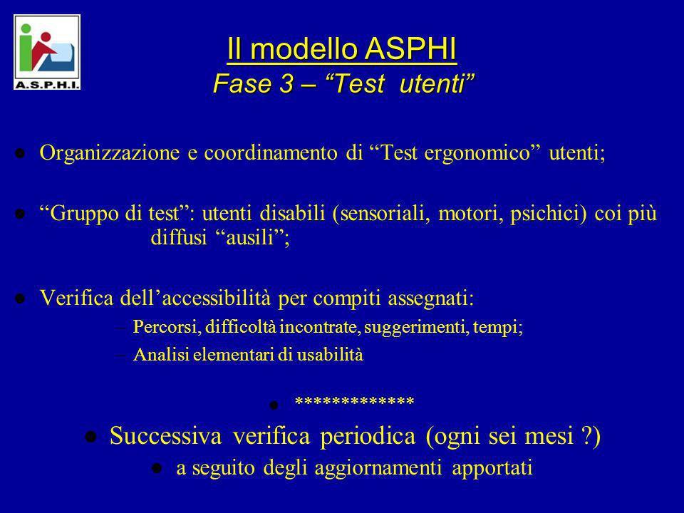 Il modello ASPHI Fase 3 – Test utenti Organizzazione e coordinamento di Test ergonomico utenti; Gruppo di test: utenti disabili (sensoriali, motori, psichici) coi più diffusi ausili; Verifica dellaccessibilità per compiti assegnati: –Percorsi, difficoltà incontrate, suggerimenti, tempi; –Analisi elementari di usabilità ************* Successiva verifica periodica (ogni sei mesi ) a seguito degli aggiornamenti apportati