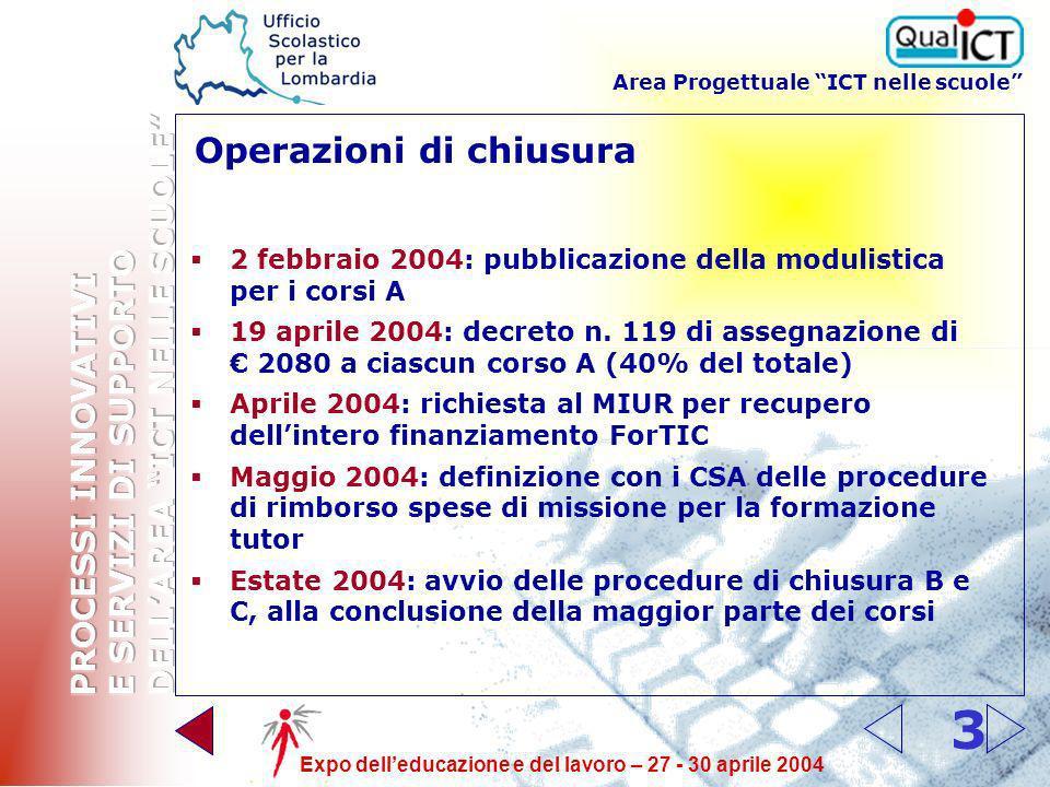 Area Progettuale ICT nelle scuole Expo delleducazione e del lavoro – 27 - 30 aprile 2004 3 Operazioni di chiusura 2 febbraio 2004: pubblicazione della modulistica per i corsi A 19 aprile 2004: decreto n.