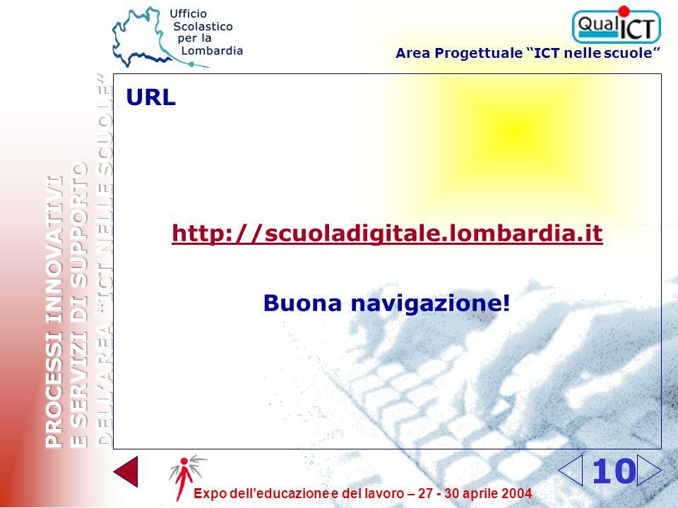Area Progettuale ICT nelle scuole Expo delleducazione e del lavoro – 27 - 30 aprile 2004 9 Conclusioni Il portale è stato sviluppato per: realizzare u