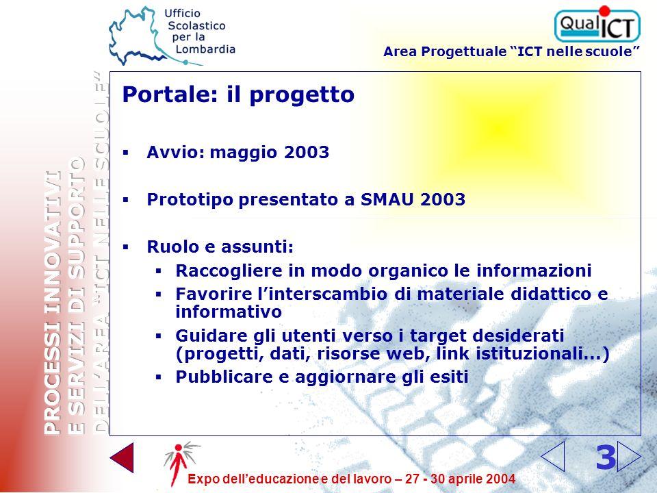 Area Progettuale ICT nelle scuole Expo delleducazione e del lavoro – 27 - 30 aprile 2004 2 Cronistoria dellAzione B 1.Elaborazione di un modello di ca