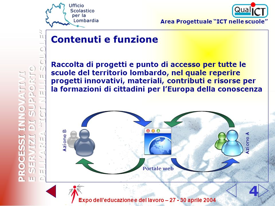 Area Progettuale ICT nelle scuole Expo delleducazione e del lavoro – 27 - 30 aprile 2004 3 Portale: il progetto Avvio: maggio 2003 Prototipo presentat