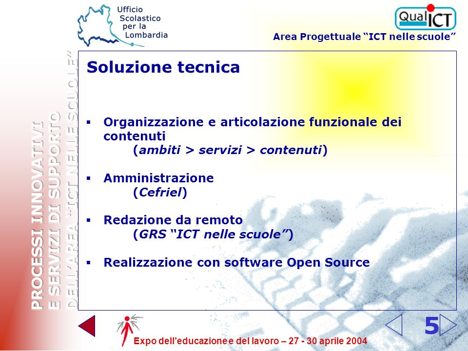 Area Progettuale ICT nelle scuole Expo delleducazione e del lavoro – 27 - 30 aprile 2004 4 Contenuti e funzione Raccolta di progetti e punto di access