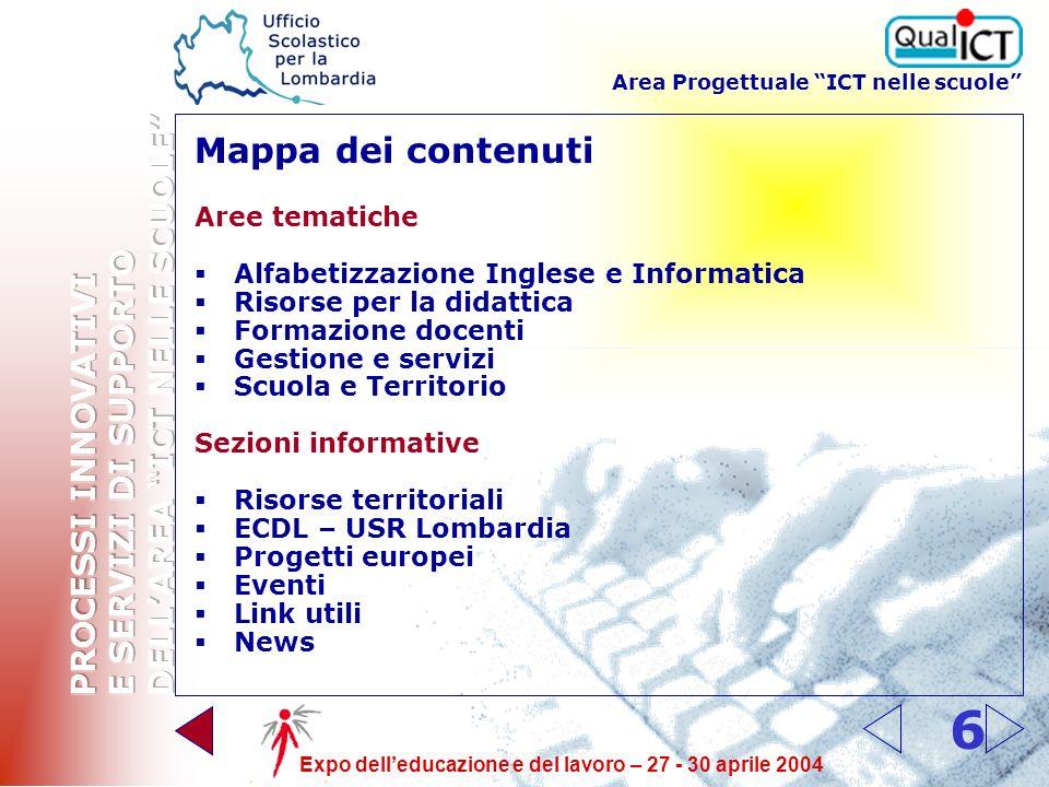 Area Progettuale ICT nelle scuole Expo delleducazione e del lavoro – 27 - 30 aprile 2004 5 Soluzione tecnica Organizzazione e articolazione funzionale dei contenuti (ambiti > servizi > contenuti) Amministrazione (Cefriel) Redazione da remoto (GRS ICT nelle scuole) Realizzazione con software Open Source