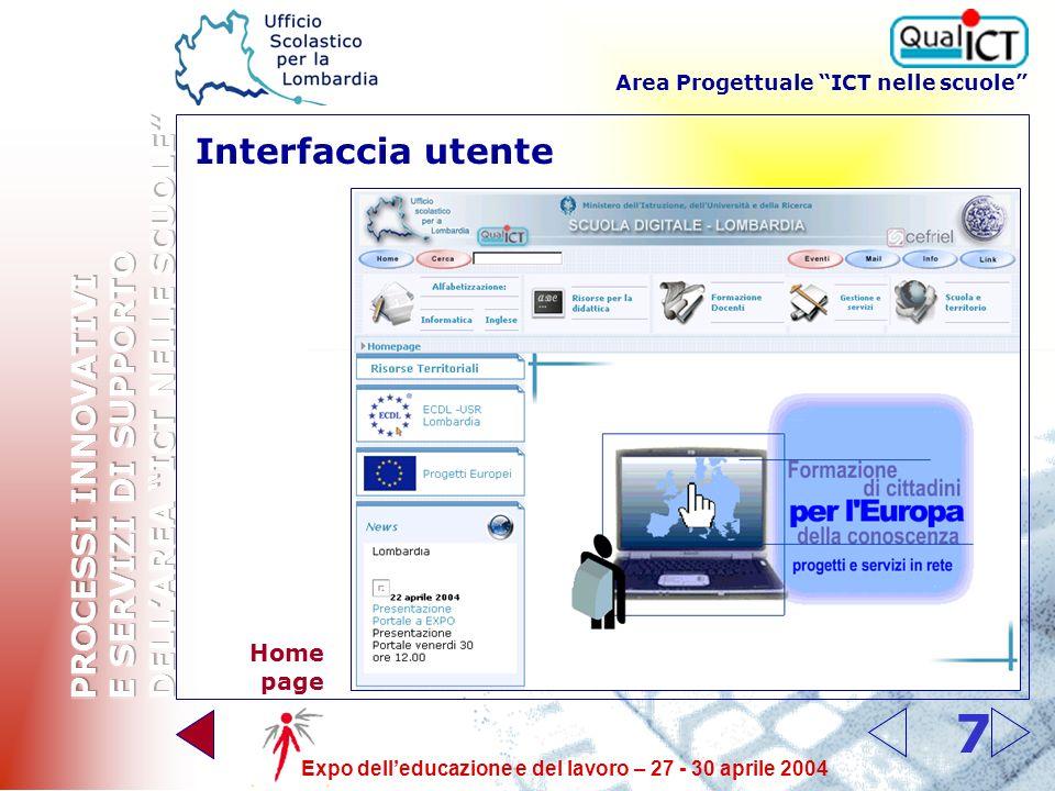 Area Progettuale ICT nelle scuole Expo delleducazione e del lavoro – 27 - 30 aprile 2004 7 Interfaccia utente Home page