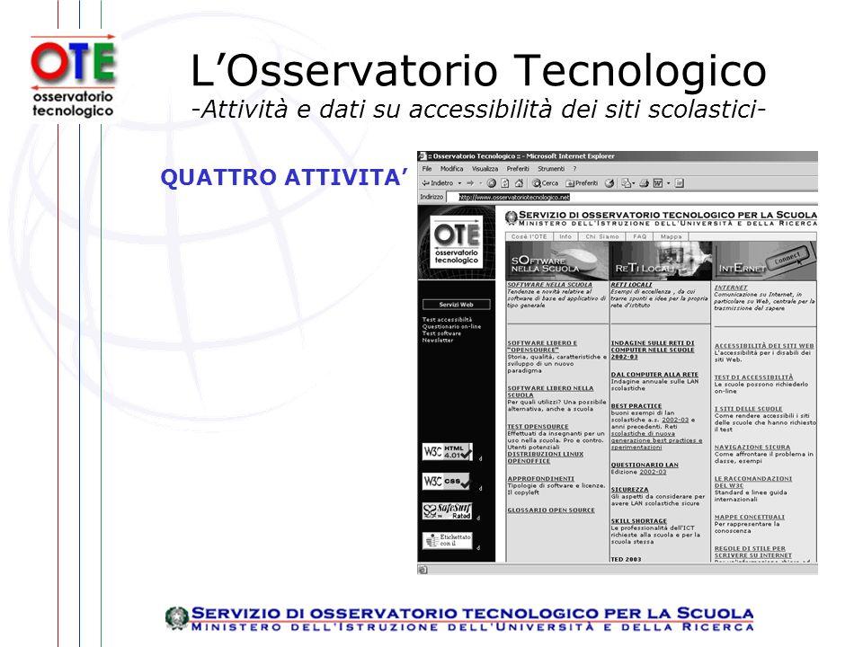 LOsservatorio Tecnologico -Attività e dati su accessibilità dei siti scolastici- QUATTRO ATTIVITA