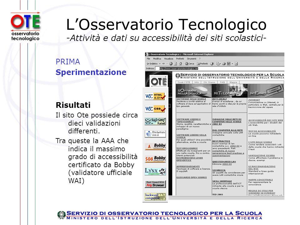LOsservatorio Tecnologico -Attività e dati su accessibilità dei siti scolastici- PRIMA Sperimentazione Risultati Il sito Ote possiede circa dieci validazioni differenti.