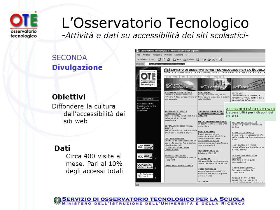 LOsservatorio Tecnologico -Attività e dati su accessibilità dei siti scolastici- SECONDA Divulgazione Obiettivi Diffondere la cultura dellaccessibilità dei siti web Dati Circa 400 visite al mese.