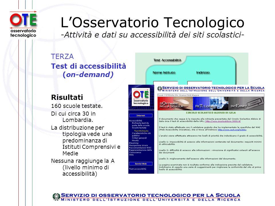 LOsservatorio Tecnologico -Attività e dati su accessibilità dei siti scolastici- TERZA Test di accessibilità (on-demand) Risultati 160 scuole testate.