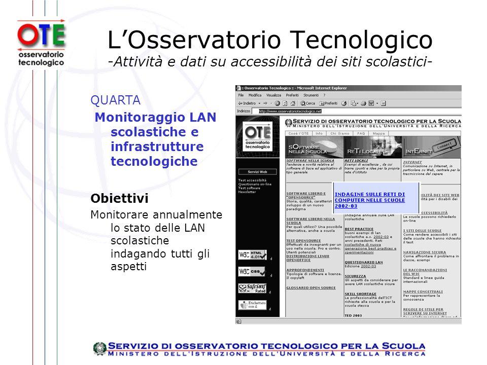 LOsservatorio Tecnologico -Attività e dati su accessibilità dei siti scolastici- QUARTA Monitoraggio LAN scolastiche e infrastrutture tecnologiche Obiettivi Monitorare annualmente lo stato delle LAN scolastiche indagando tutti gli aspetti