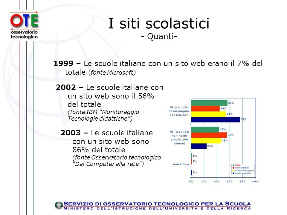 I siti scolastici - Quanti- 1999 – Le scuole italiane con un sito web erano il 7% del totale (fonte Microsoft) 2003 – Le scuole italiane con un sito web sono 86% del totale (fonte Osservatorio tecnologico Dal Computer alla rete) 2002 – Le scuole italiane con un sito web sono il 56% del totale (fonte IBM Monitoraggio Tecnologie didattiche)