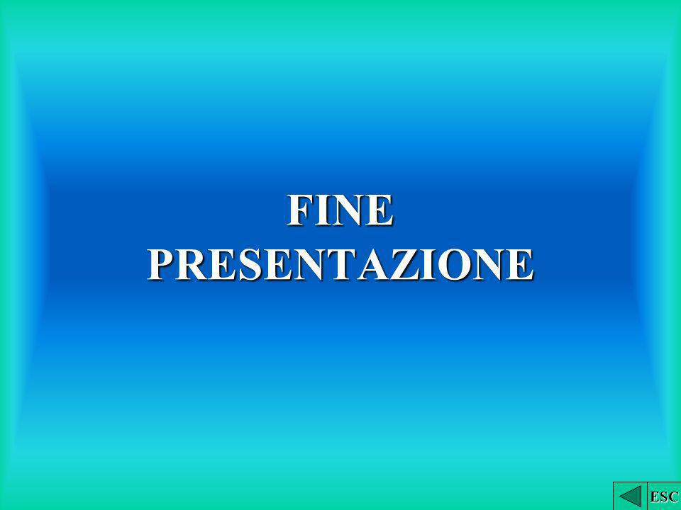 FINE PRESENTAZIONE ESC