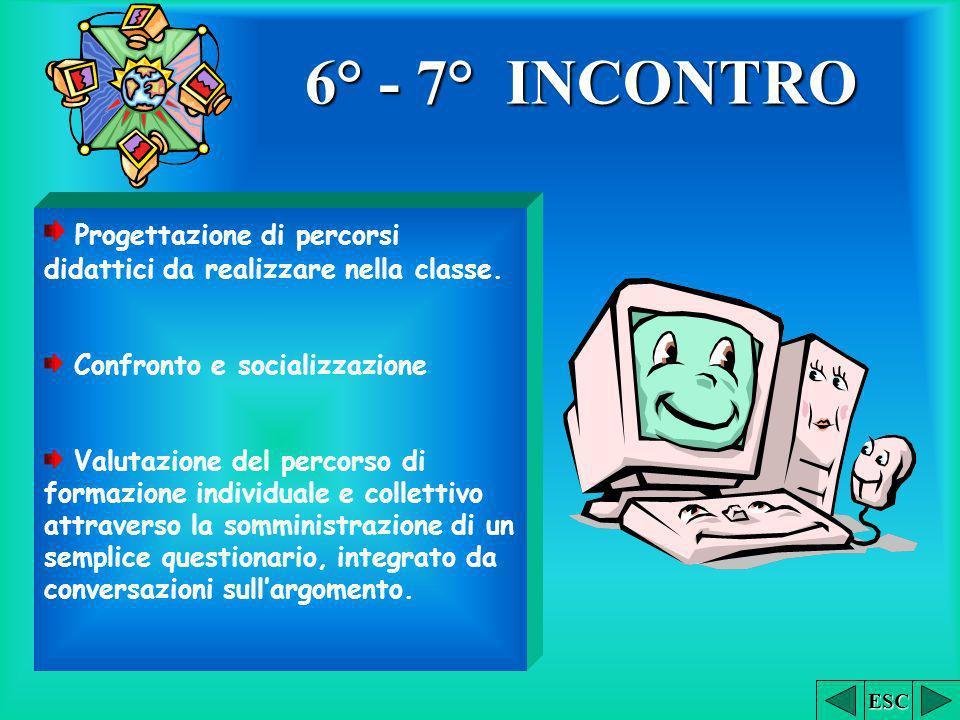 6° - 7° INCONTRO Progettazione di percorsi didattici da realizzare nella classe.