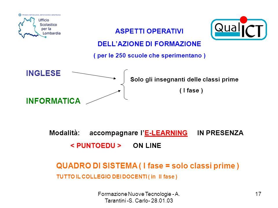 Formazione Nuove Tecnologie - A. Tarantini -S. Carlo- 28.01.03 17 INGLESE INFORMATICA Solo gli insegnanti delle classi prime ( I fase ) QUADRO DI SIST