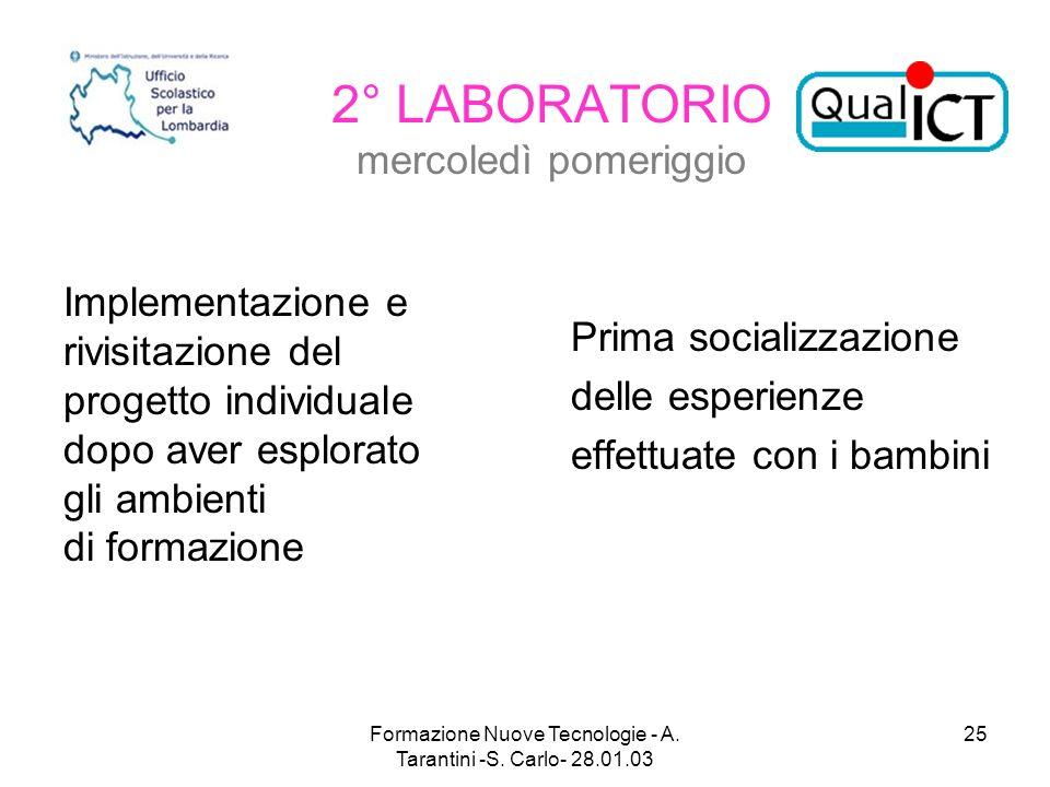 Formazione Nuove Tecnologie - A. Tarantini -S. Carlo- 28.01.03 25 2° LABORATORIO mercoledì pomeriggio Prima socializzazione delle esperienze effettuat